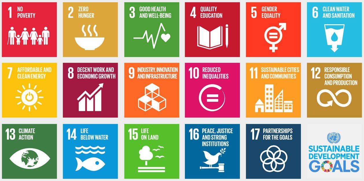 2030 Agenda